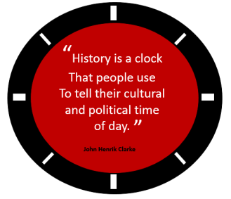 History is the clock